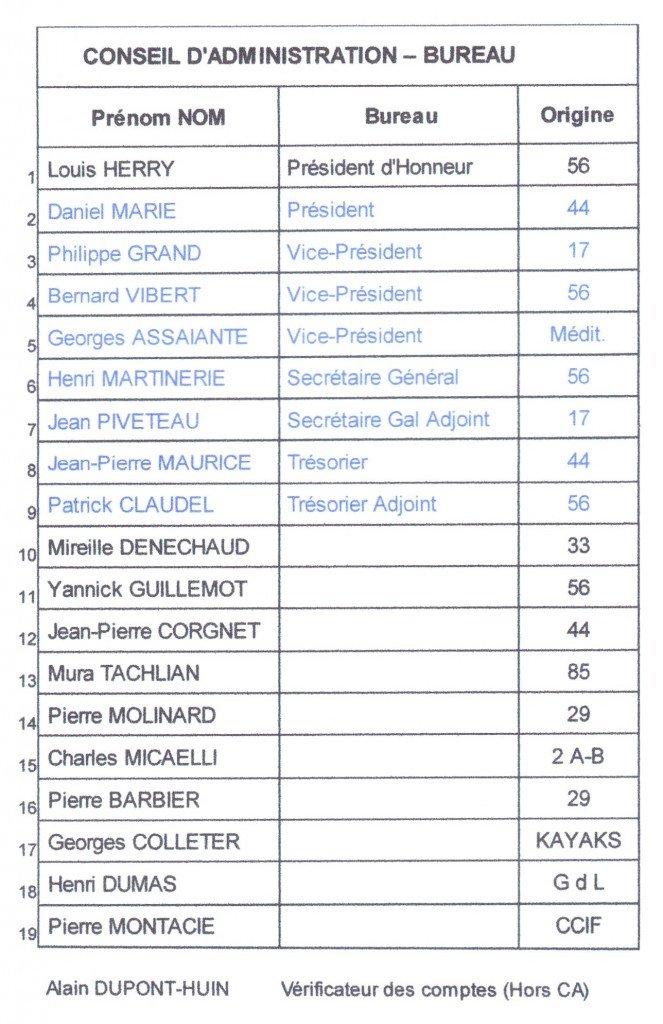 CA-et-Bureau-UNAN-France1-663x1024